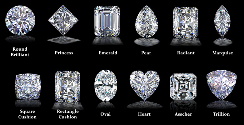Different Cuts Of Diamonds For Engagement Rings