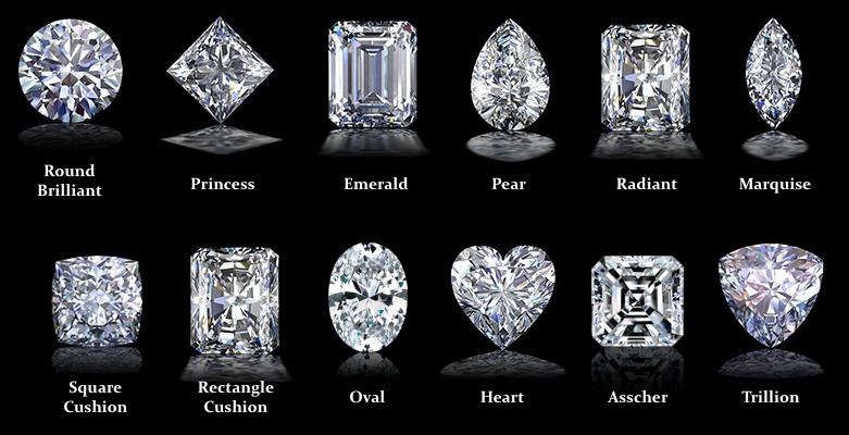 Different Diamond Cuts Brilliant